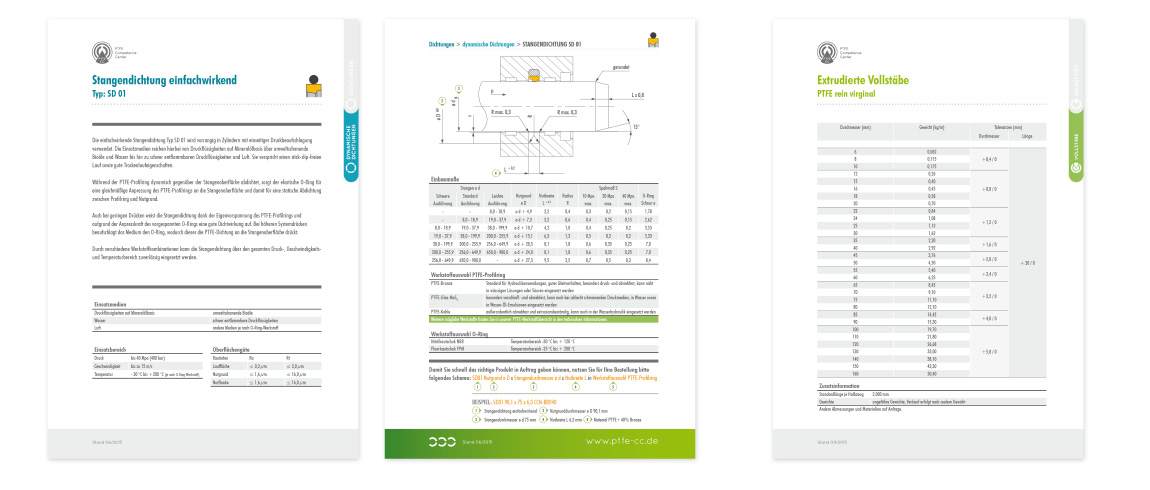 Corporate Design - Datenblätter - technische Zeichnungen - PTFE CC