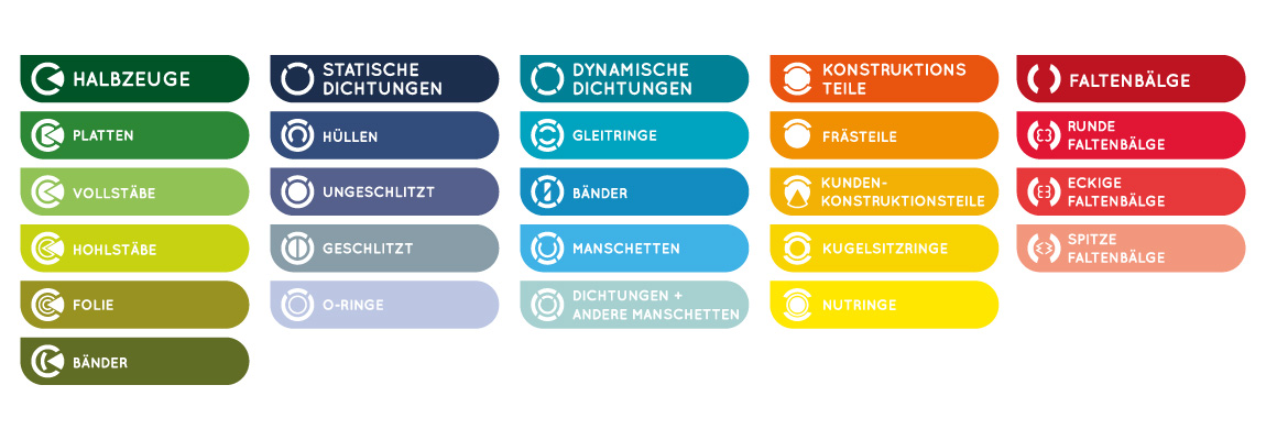 Corporate Design - Ikonografie - PTFE CC